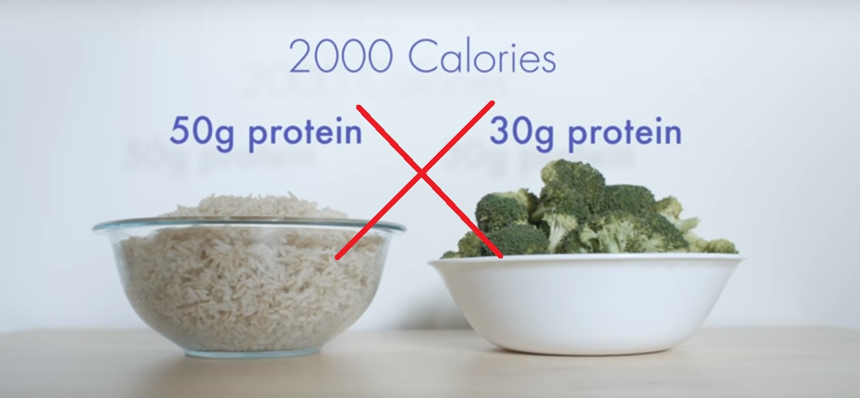 recipe: 50g uncooked rice calories [24]